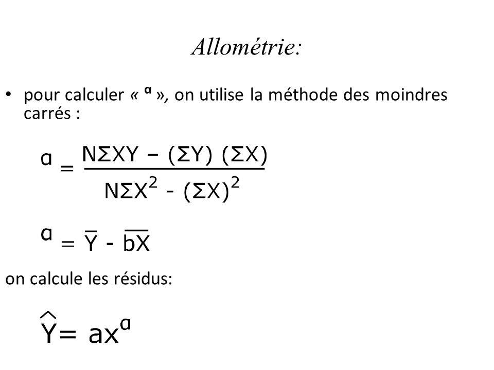 Allométrie: • pour calculer « ɑ », on utilise la méthode des moindres carrés : on calcule les résidus: