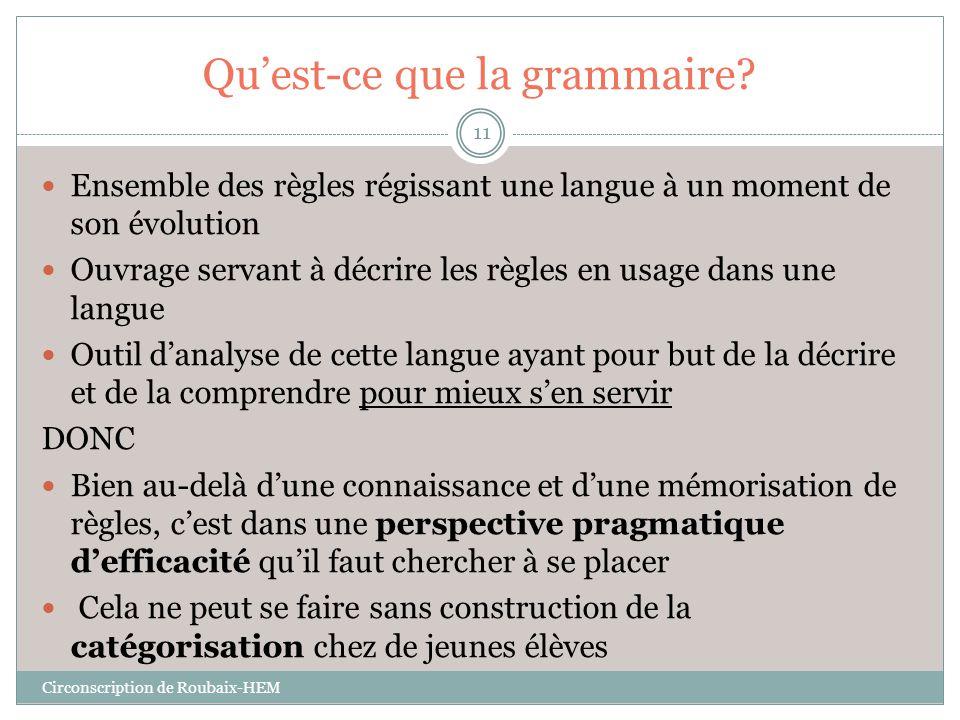 Qu'est-ce que la grammaire?  Ensemble des règles régissant une langue à un moment de son évolution  Ouvrage servant à décrire les règles en usage da