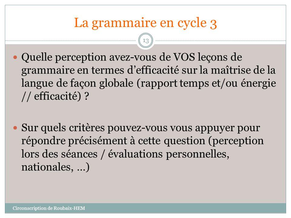 La grammaire en cycle 3 Circonscription de Roubaix-HEM 13  Quelle perception avez-vous de VOS leçons de grammaire en termes d'efficacité sur la maîtr