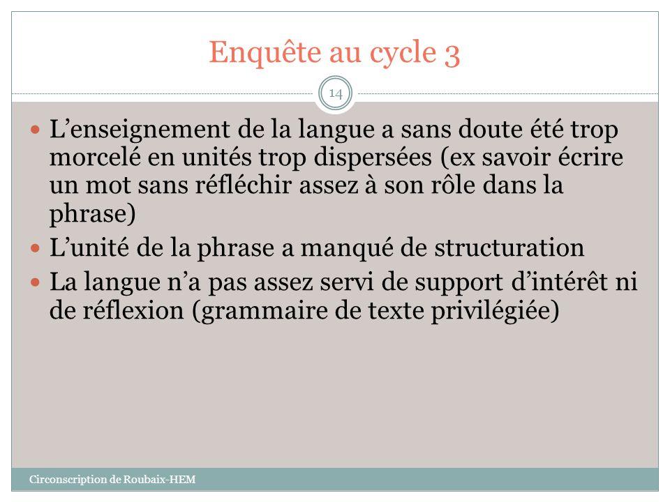 Enquête au cycle 3  L'enseignement de la langue a sans doute été trop morcelé en unités trop dispersées (ex savoir écrire un mot sans réfléchir assez