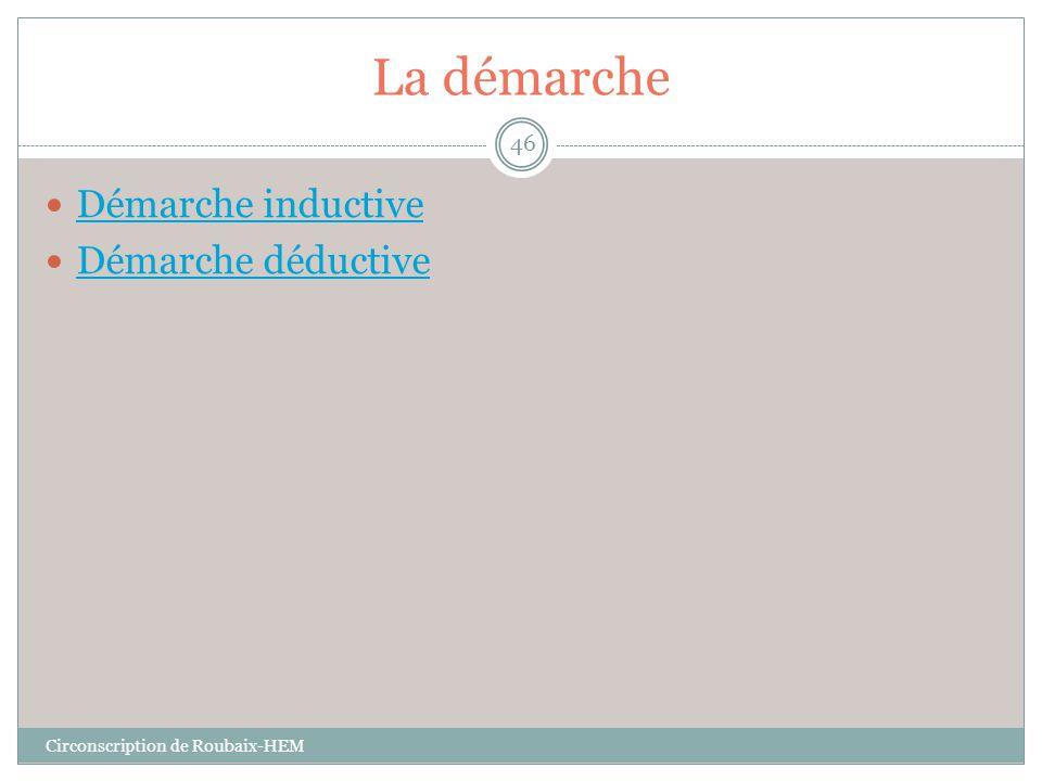 La démarche  Démarche inductive Démarche inductive  Démarche déductive Démarche déductive Circonscription de Roubaix-HEM 46