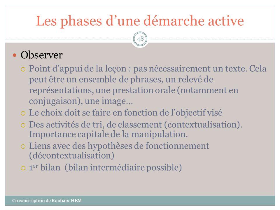 Les phases d'une démarche active  Observer  Point d'appui de la leçon : pas nécessairement un texte. Cela peut être un ensemble de phrases, un relev