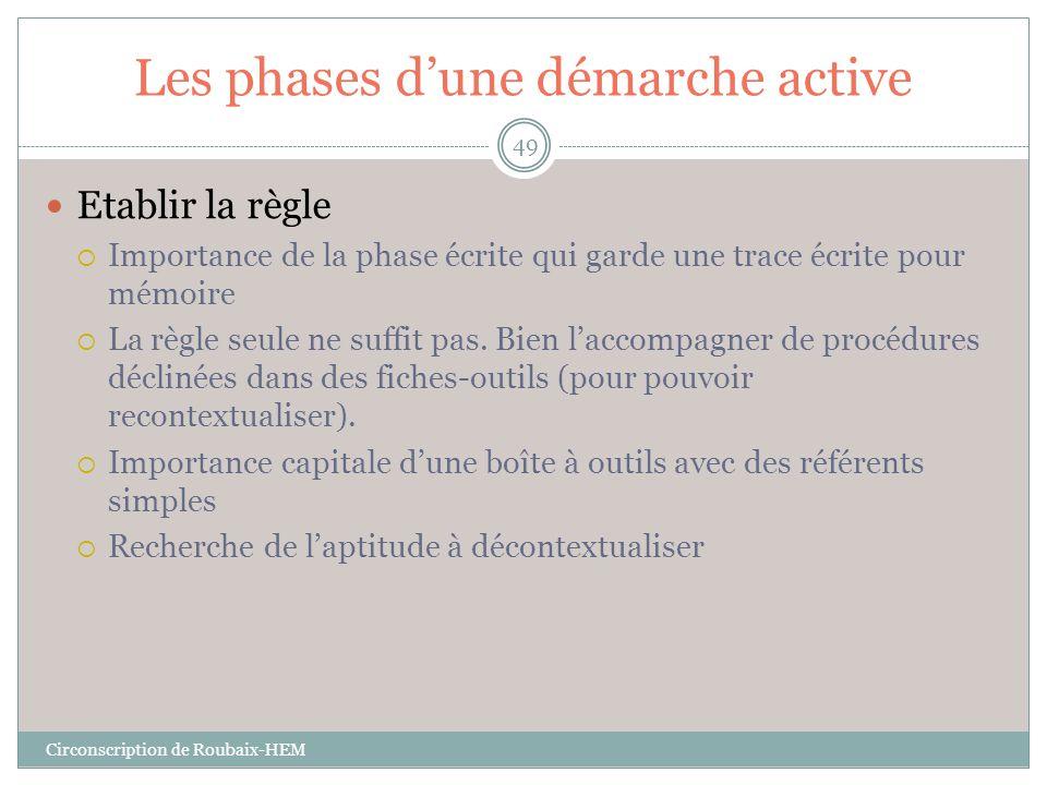 Les phases d'une démarche active  Etablir la règle  Importance de la phase écrite qui garde une trace écrite pour mémoire  La règle seule ne suffit