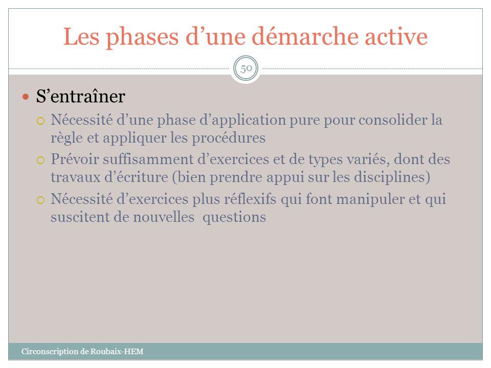 Les phases d'une démarche active  S'entraîner  Nécessité d'une phase d'application pure pour consolider la règle et appliquer les procédures  Prévo