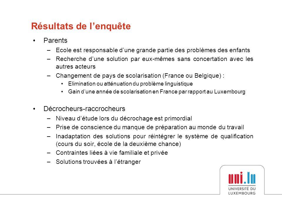 •Parents –Ecole est responsable d'une grande partie des problèmes des enfants –Recherche d'une solution par eux-mêmes sans concertation avec les autre