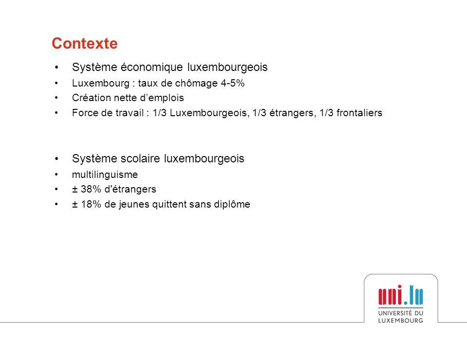 •Système économique luxembourgeois •Luxembourg : taux de chômage 4-5% •Création nette d'emplois •Force de travail : 1/3 Luxembourgeois, 1/3 étrangers,