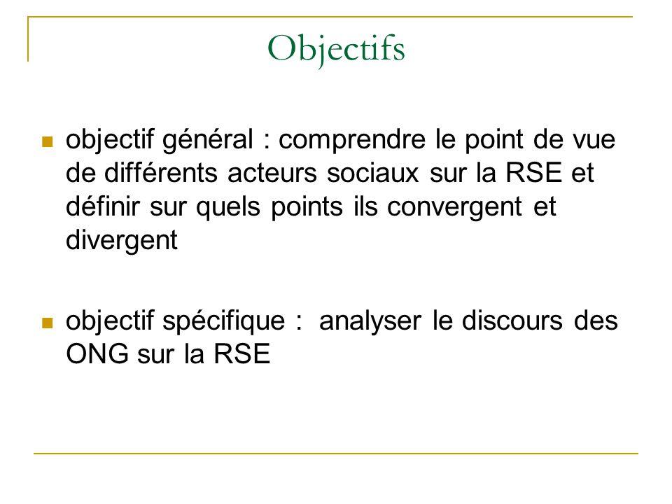 Objectifs  objectif général : comprendre le point de vue de différents acteurs sociaux sur la RSE et définir sur quels points ils convergent et divergent  objectif spécifique : analyser le discours des ONG sur la RSE