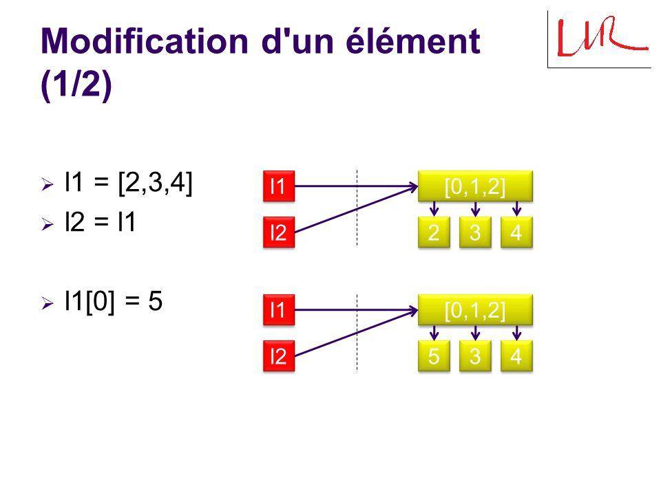 Modification d un élément (2/2)  l1 = [2,3,4]  l2 = l1[:]  l2[1] = 6 l1 [0,1,2] l2 3 3 2 2 4 4 [0,1,2] l1 [0,1,2] l2 3 3 2 2 4 4 [0,1,2] 6 6