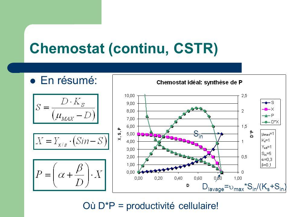 Chemostat (continu, CSTR)  En résumé: Où D*P = productivité cellulaire! D lavage =  max *S in /(K s +S in ) S in
