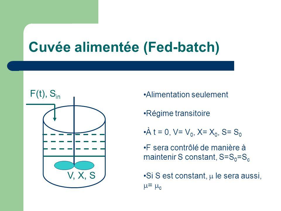 Cuvée alimentée (Fed-batch) •Alimentation seulement •Régime transitoire •À t = 0, V= V 0, X= X 0, S= S 0 •F sera contrôlé de manière à maintenir S con