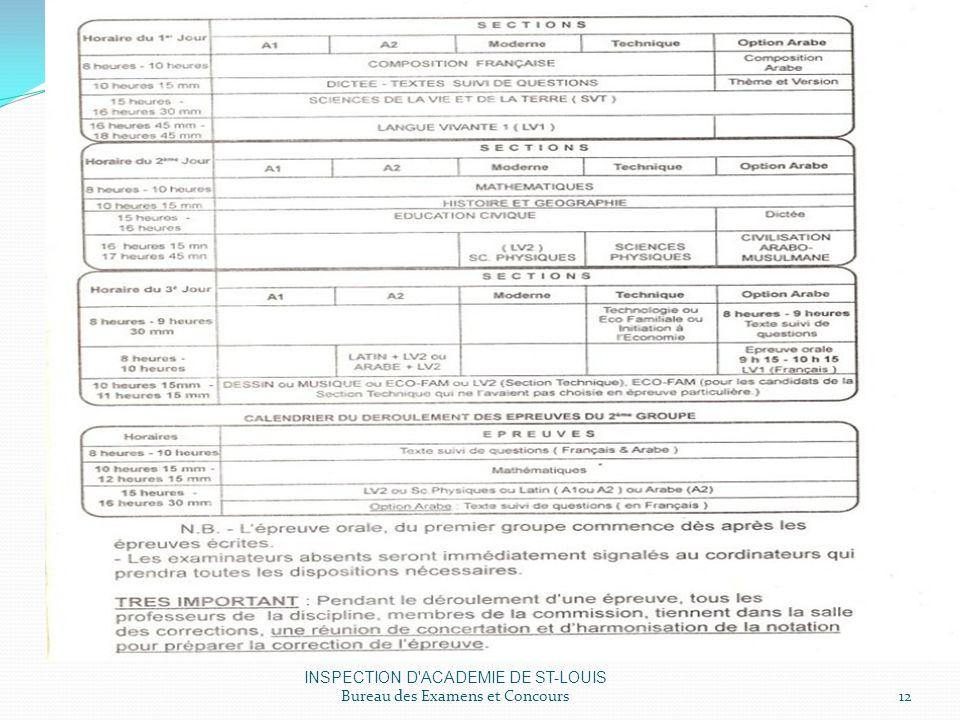 INSPECTION D ACADEMIE DE ST-LOUIS Bureau des Examens et Concours12