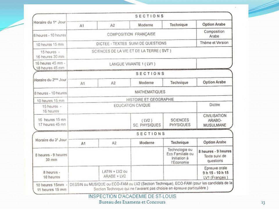 INSPECTION D ACADEMIE DE ST-LOUIS Bureau des Examens et Concours13