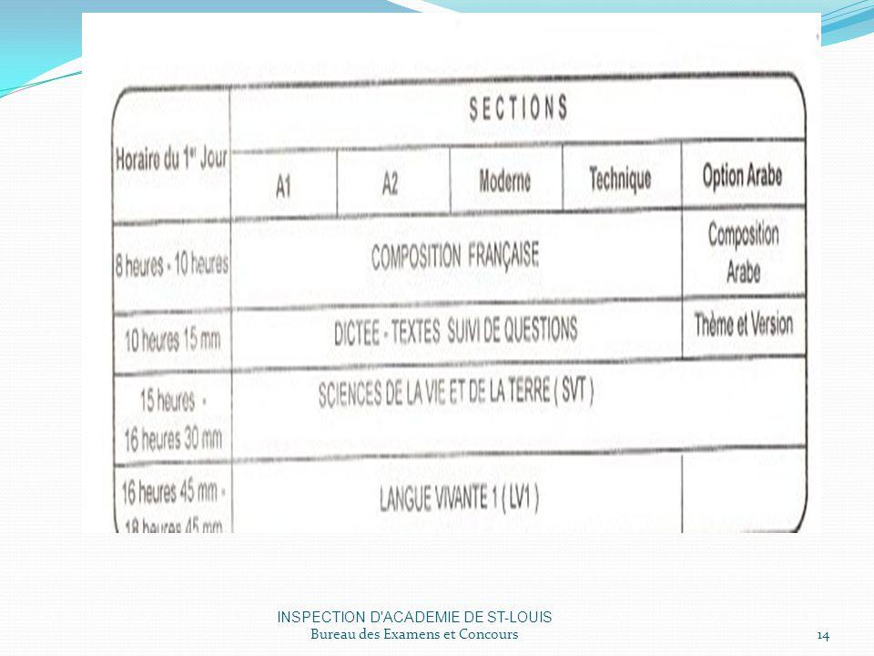 INSPECTION D ACADEMIE DE ST-LOUIS Bureau des Examens et Concours14