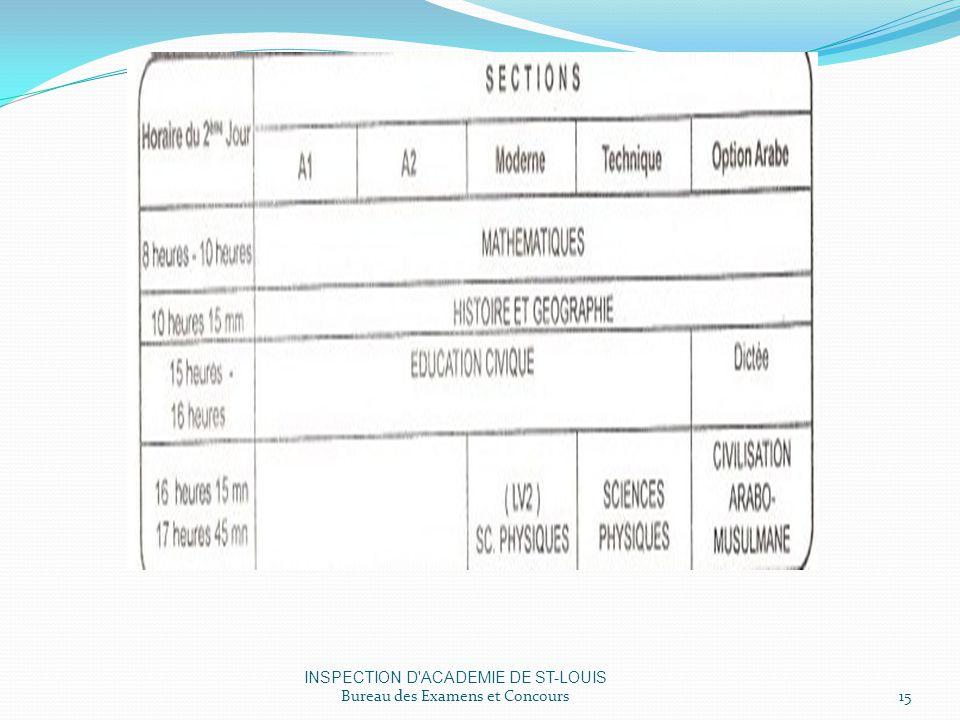 INSPECTION D ACADEMIE DE ST-LOUIS Bureau des Examens et Concours15
