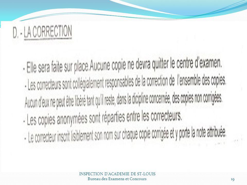 INSPECTION D ACADEMIE DE ST-LOUIS Bureau des Examens et Concours19