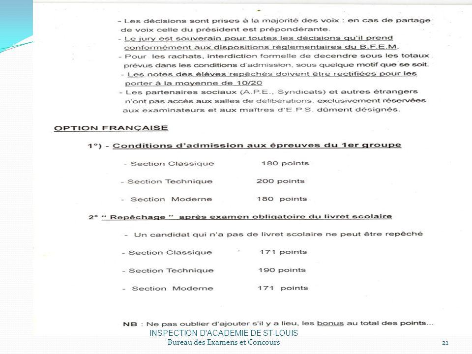 INSPECTION D ACADEMIE DE ST-LOUIS Bureau des Examens et Concours21