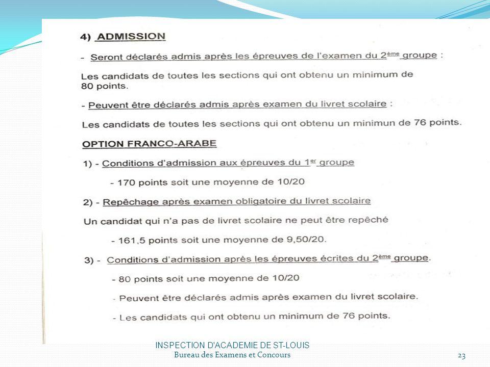 INSPECTION D ACADEMIE DE ST-LOUIS Bureau des Examens et Concours23