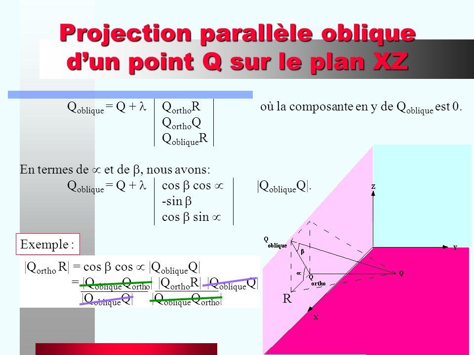 16 Projection parallèle oblique d'un point Q sur le plan XZ Q oblique = Q +  Q ortho R où la composante en y de Q oblique est 0. Q ortho Q Q oblique