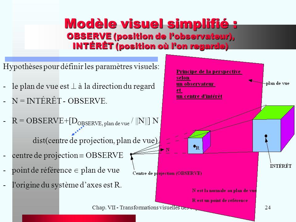 Chap. VII - Transformations visuelles des objets24 Modèle visuel simplifié : OBSERVE (position de l'observateur), INTÉRÊT (position où l'on regarde) H