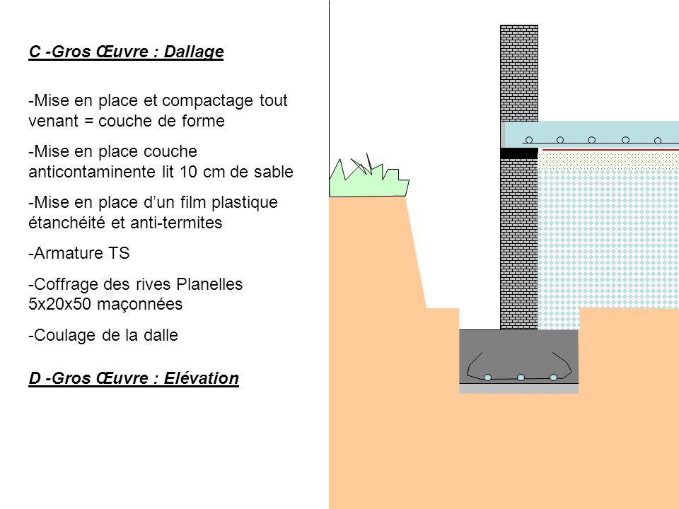 C -Gros Œuvre : Dallage -M-Mise en place et compactage tout venant = couche de forme -M-Mise en place couche anticontaminente lit 10 cm de sable -M-Mi