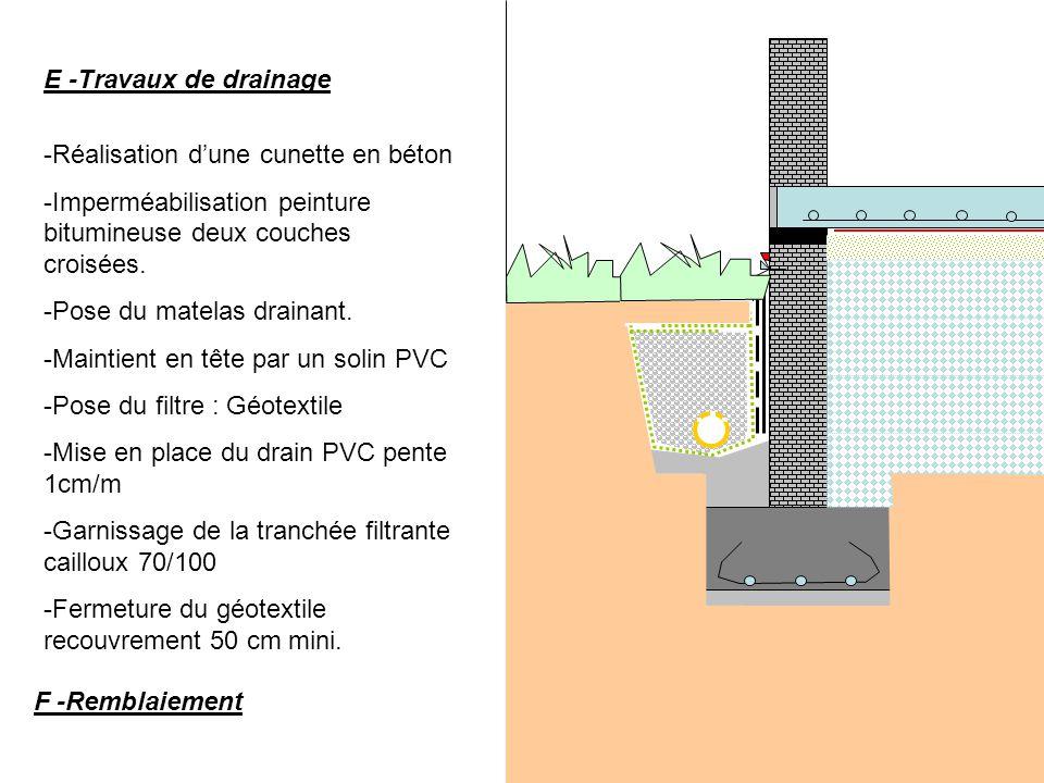 E -Travaux de drainage -R-Réalisation d'une cunette en béton -I-Imperméabilisation peinture bitumineuse deux couches croisées. -P-Pose du matelas drai