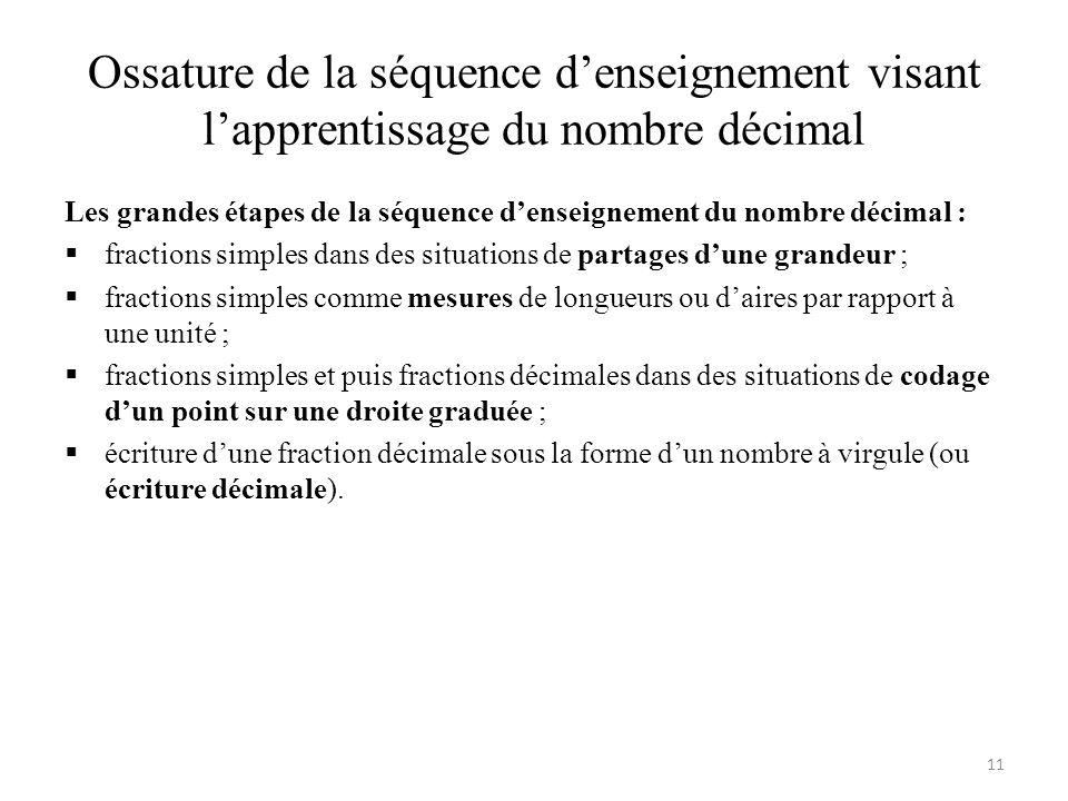 Ossature de la séquence d'enseignement visant l'apprentissage du nombre décimal Les grandes étapes de la séquence d'enseignement du nombre décimal : 