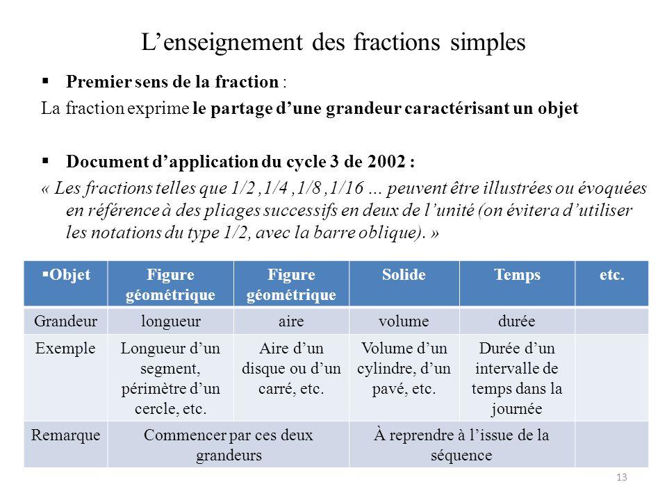 L'enseignement des fractions simples  Premier sens de la fraction : La fraction exprime le partage d'une grandeur caractérisant un objet  Document d