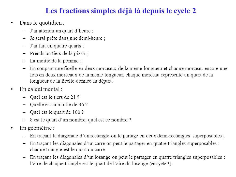Les fractions simples déjà là depuis le cycle 2 • Dans le quotidien : – J'ai attendu un quart d'heure ; – Je serai prête dans une demi-heure ; – J'ai