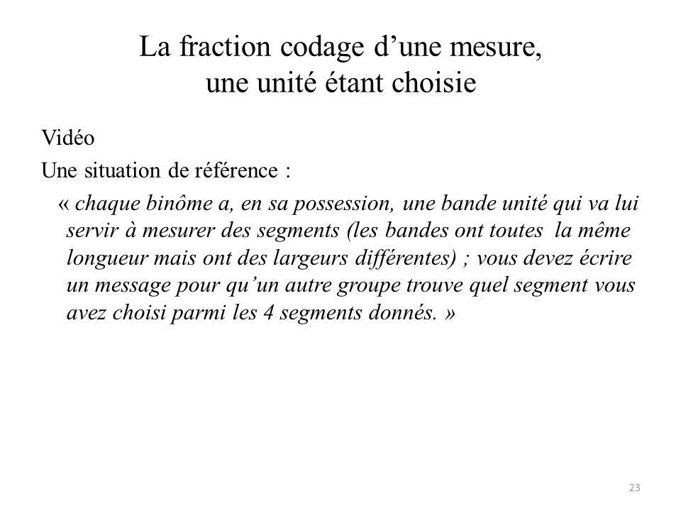 La fraction codage d'une mesure, une unité étant choisie Vidéo Une situation de référence : « chaque binôme a, en sa possession, une bande unité qui v