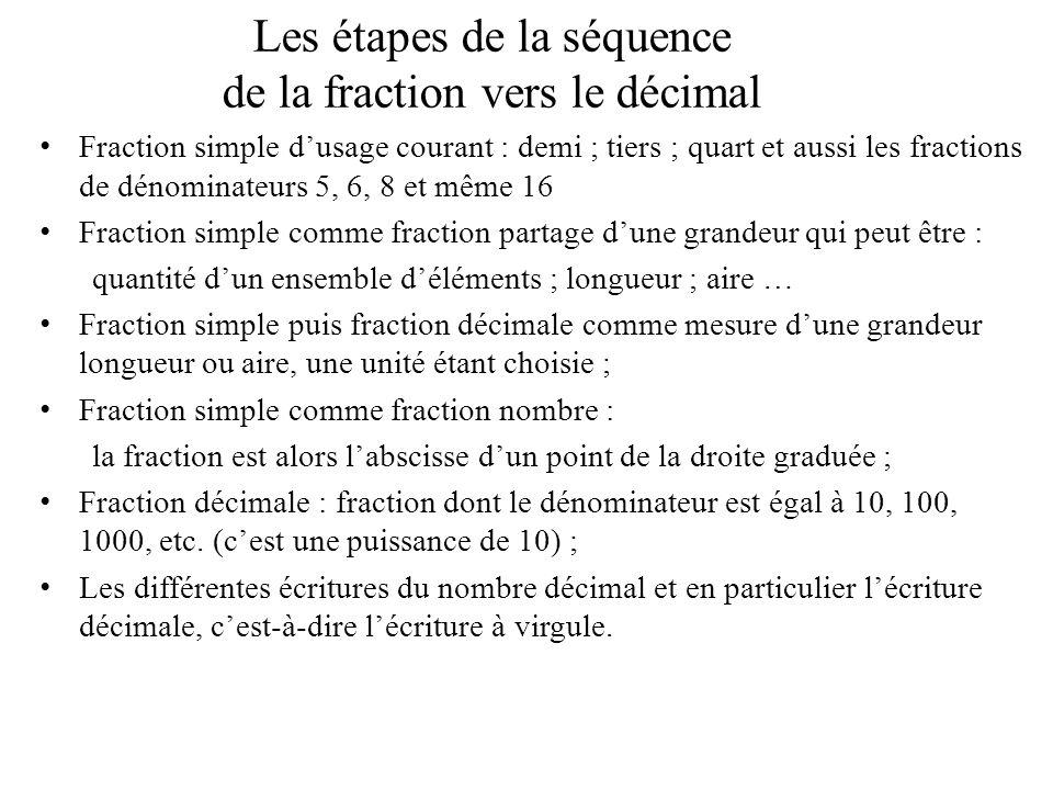 Les étapes de la séquence de la fraction vers le décimal • Fraction simple d'usage courant : demi ; tiers ; quart et aussi les fractions de dénominate