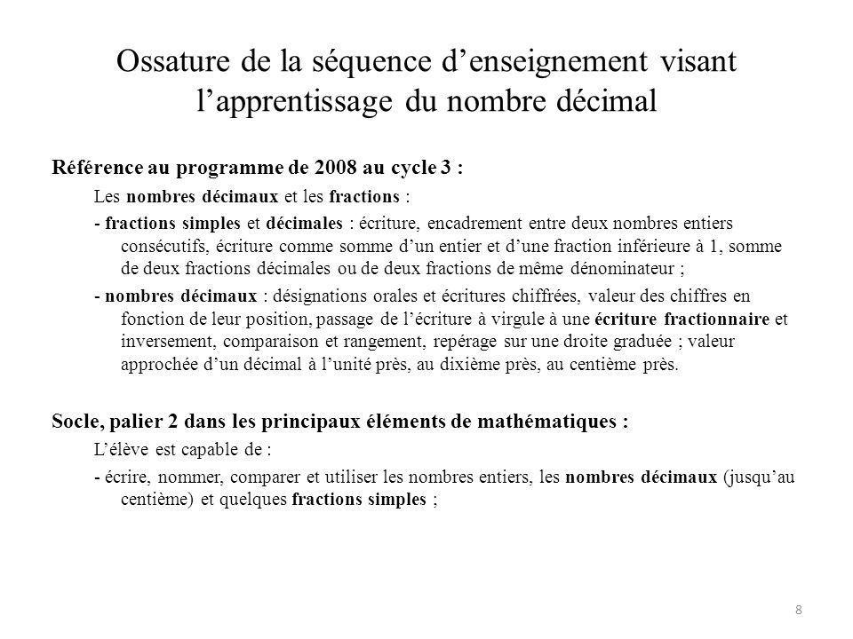 Ossature de la séquence d'enseignement visant l'apprentissage du nombre décimal Référence au programme de 2008 au cycle 3 : Les nombres décimaux et le