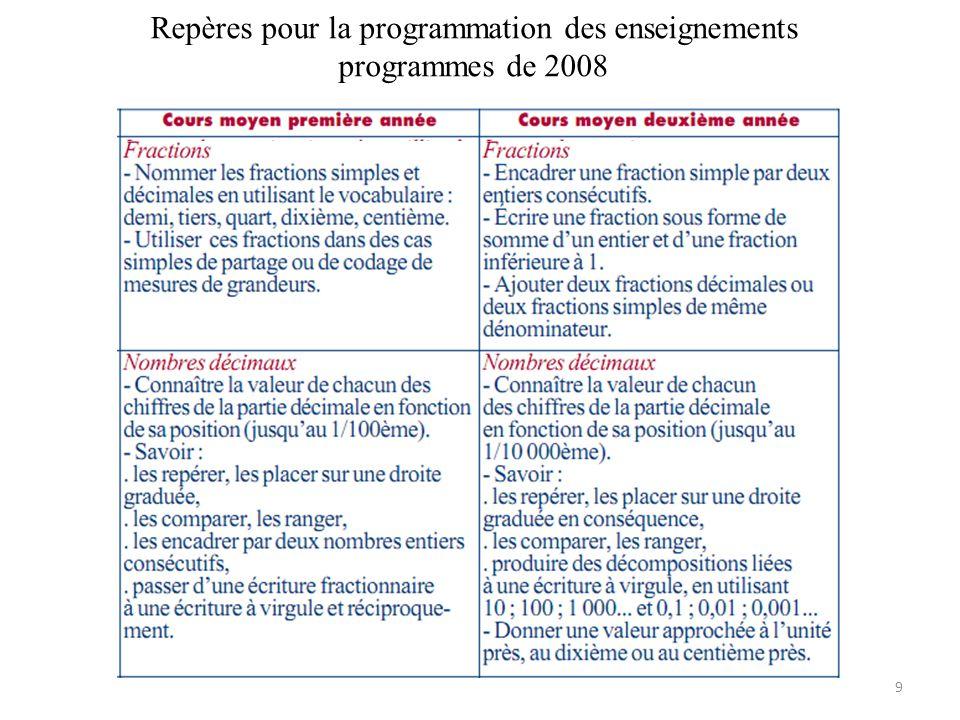 Repères pour la programmation des enseignements programmes de 2008 9