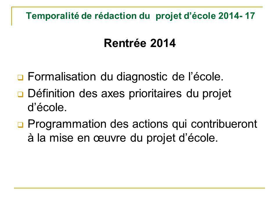 Temporalité de rédaction du projet d'école 2014- 17 Période 4  Bilan du projet d'école précédent  Diagnostic de la situation de l'école pour faire é