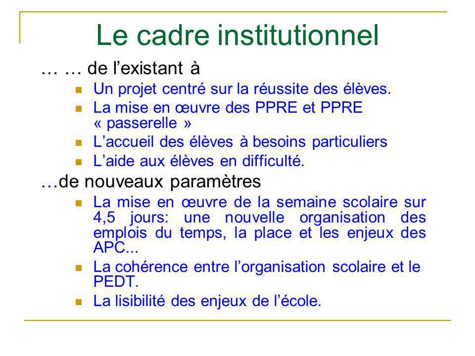 Le cadre institutionnel … … de l'existant à  Un projet centré sur la réussite des élèves.