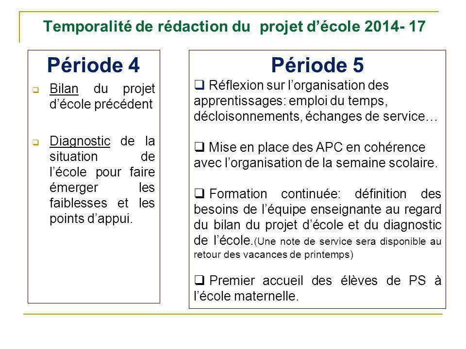 Temporalité de rédaction du projet d'école 2014- 17 Période 4  Bilan du projet d'école précédent  Diagnostic de la situation de l'école pour faire émerger les faiblesses et les points d'appui.