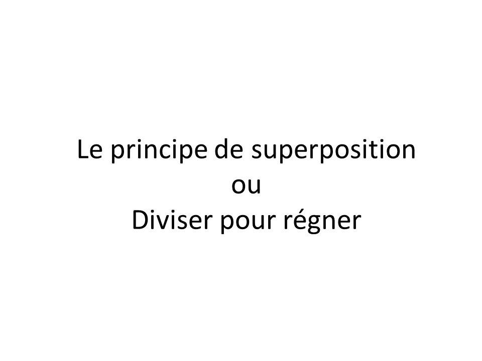 Le principe de superposition ou Diviser pour régner