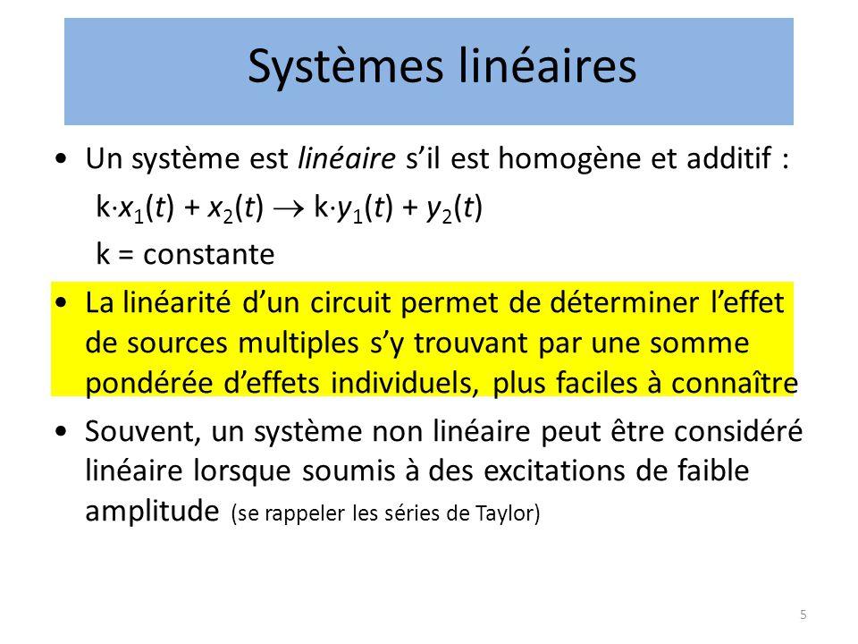 6 Linearité incrémentale • L'équation d'une ligne droite ne définit pas forcément un système linéaire .