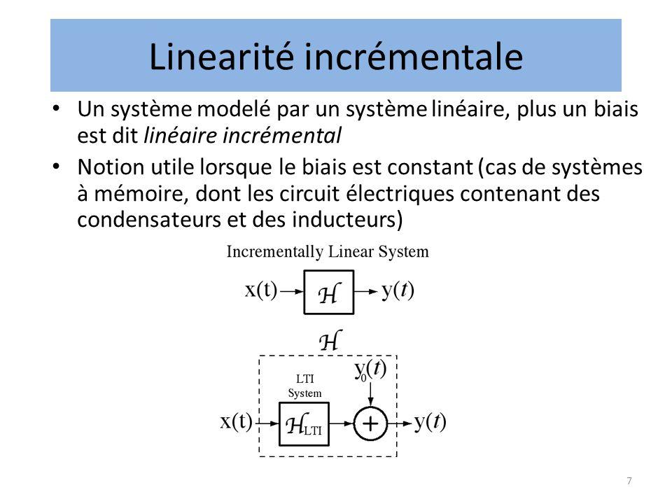 Exemple : Utiliser le concept de linéarité pour trouver le courant I 0 dans le circuit ci-dessous Supposons que I 0 = 1 A.