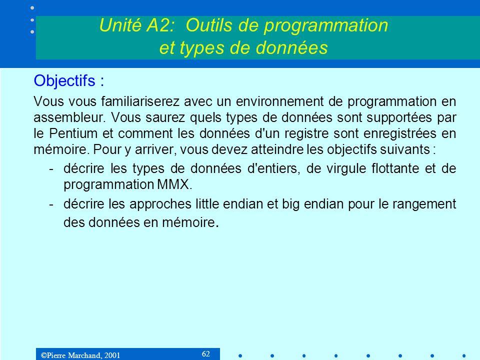 ©Pierre Marchand, 2001 62 Objectifs : Vous vous familiariserez avec un environnement de programmation en assembleur. Vous saurez quels types de donnée