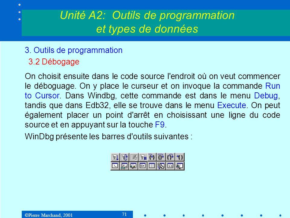 ©Pierre Marchand, 2001 71 Unité A2: Outils de programmation et types de données 3. Outils de programmation 3.2 Débogage On choisit ensuite dans le cod
