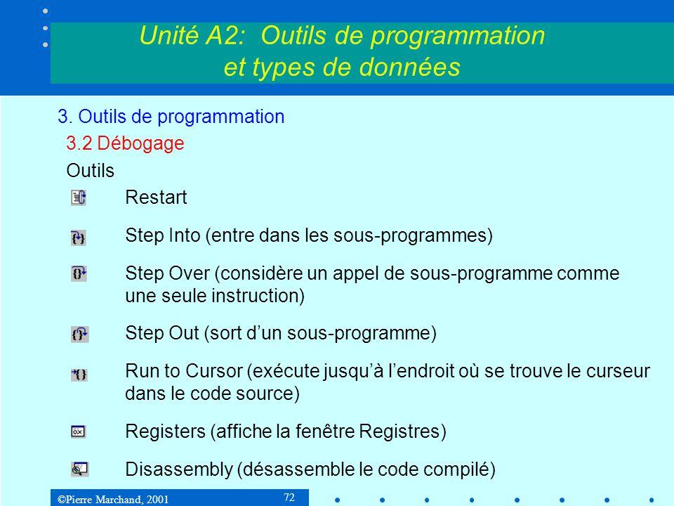©Pierre Marchand, 2001 72 Unité A2: Outils de programmation et types de données 3. Outils de programmation 3.2 Débogage Outils Restart Step Into (entr