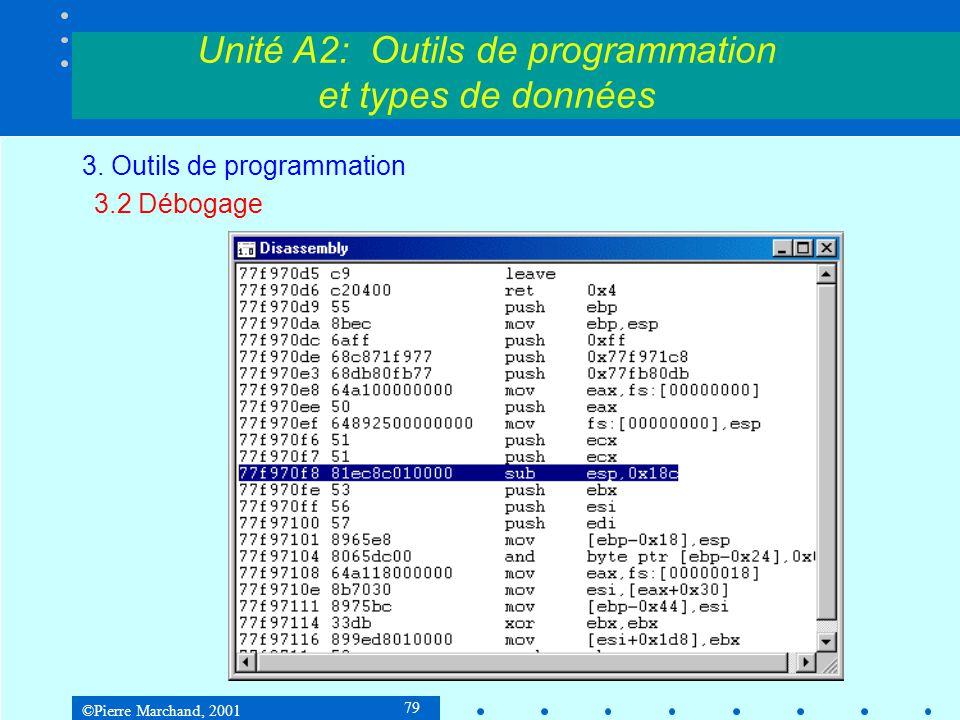 ©Pierre Marchand, 2001 79 Unité A2: Outils de programmation et types de données 3. Outils de programmation 3.2 Débogage