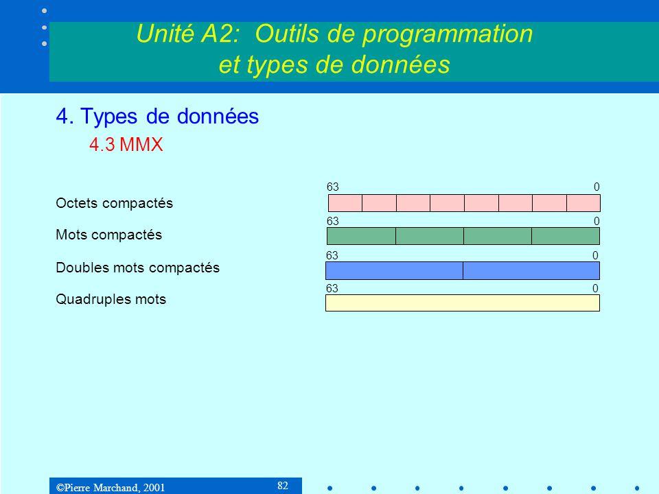 ©Pierre Marchand, 2001 82 Unité A2: Outils de programmation et types de données 4. Types de données 4.3 MMX 063 0 0 0 Octets compactés Mots compactés