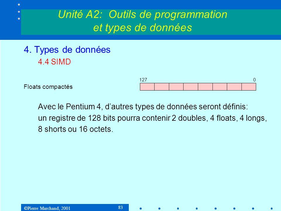 ©Pierre Marchand, 2001 83 Unité A2: Outils de programmation et types de données 4. Types de données 4.4 SIMD Avec le Pentium 4, d'autres types de donn