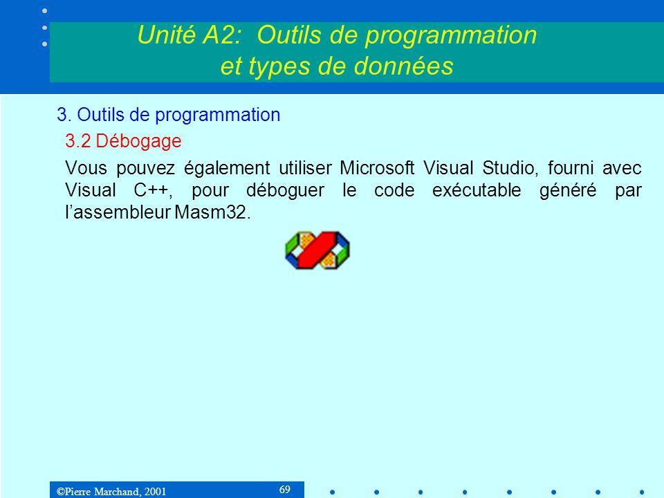 ©Pierre Marchand, 2001 69 Unité A2: Outils de programmation et types de données 3. Outils de programmation 3.2 Débogage Vous pouvez également utiliser
