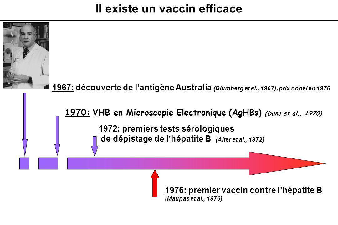 Il existe un vaccin efficace 1976: premier vaccin contre l'hépatite B (Maupas et al., 1976) 1970: VHB en Microscopie Electronique (AgHBs) (Dane et al., 1970) 1972: premiers tests sérologiques de dépistage de l'hépatite B (Alter et al., 1972) 1967: découverte de l'antigène Australia (Blumberg et al., 1967), prix nobel en 1976