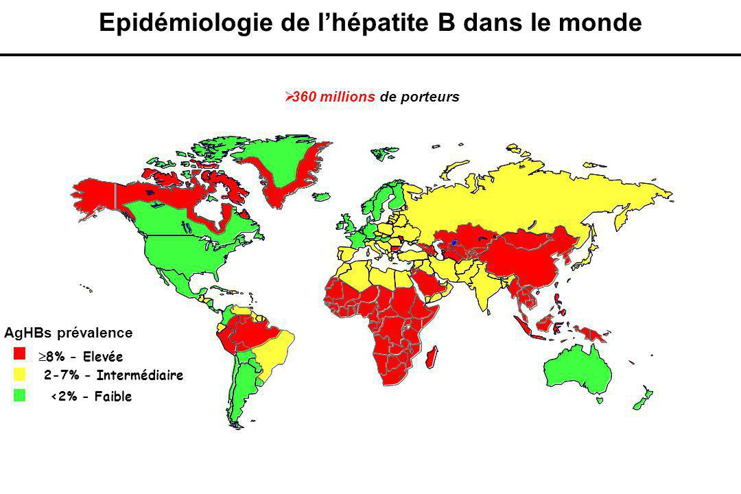 < <> > Ag HBe + Ag HBe - / anti-HBe + ALAT ADN-VHB Tolérance immunitaire Clairance immunitaire Phase de faible réplication Phase de réactivation 10 9 –10 10 cp/mL 10 7 –10 8 cp/mL <10 5 cp/mL >10 5 cp/mL Adaptée de Fattovich.