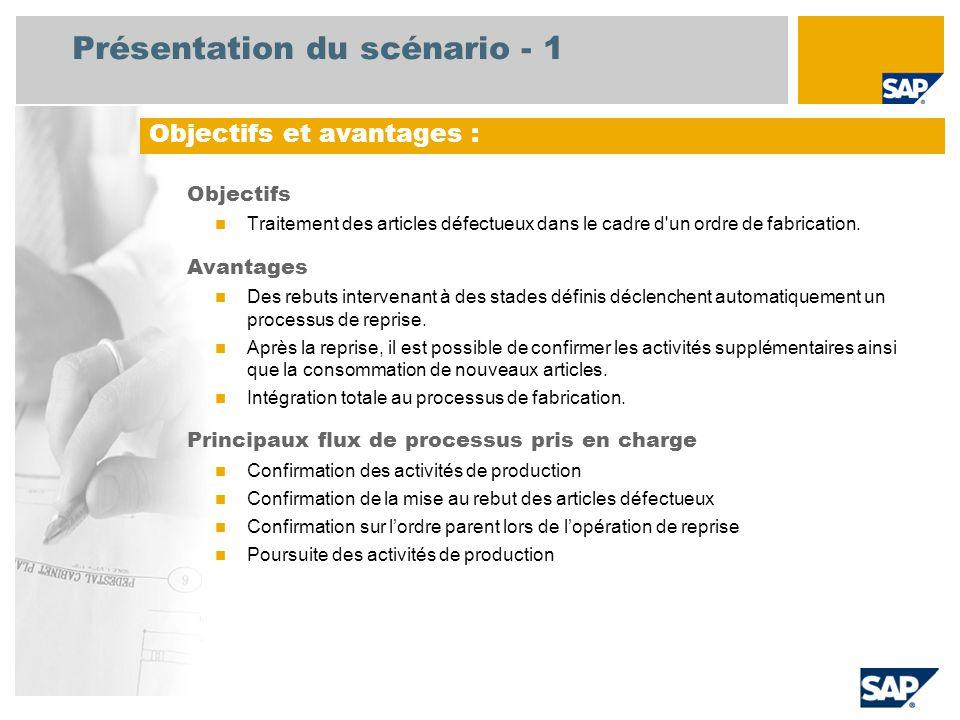 Présentation du scénario - 1 Objectifs  Traitement des articles défectueux dans le cadre d'un ordre de fabrication. Avantages  Des rebuts intervenan