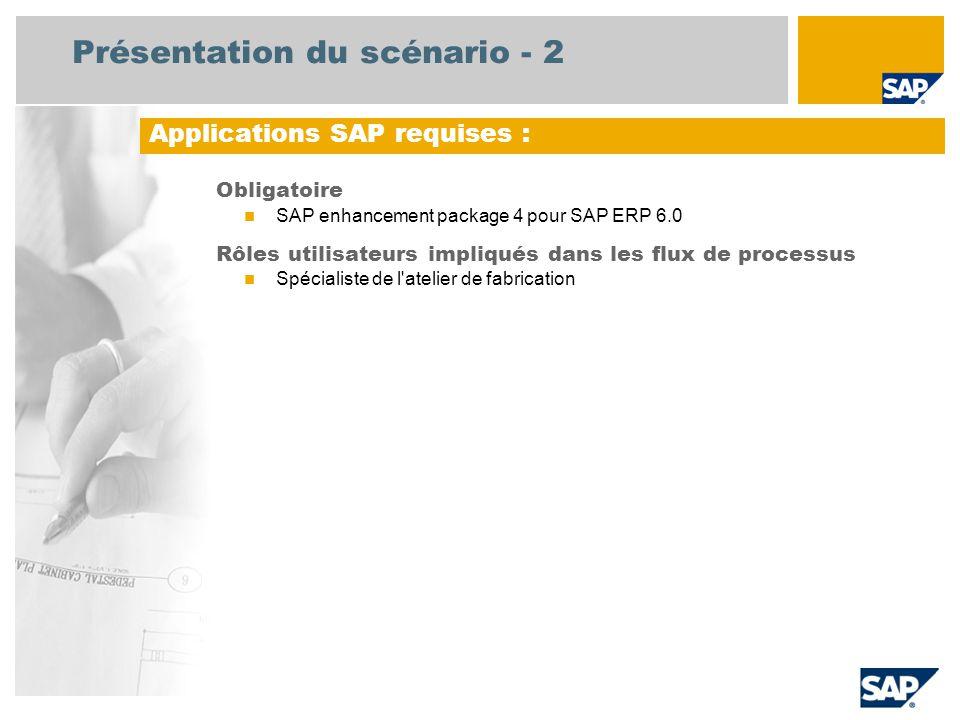 Présentation du scénario - 2 Obligatoire  SAP enhancement package 4 pour SAP ERP 6.0 Rôles utilisateurs impliqués dans les flux de processus  Spécia