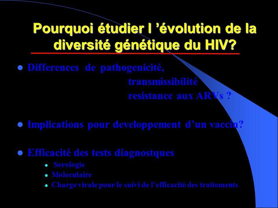 Pourquoi étudier l 'évolution de la diversité génétique du HIV.